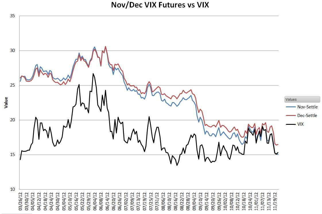 Where to trade vix options