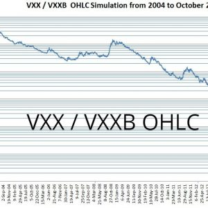 Vxx options trading hours